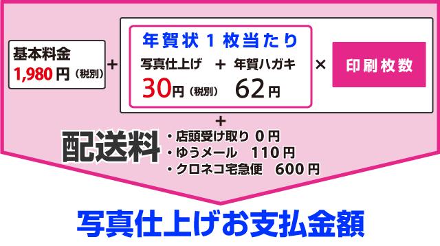 写真仕上げ富士フイルム印画紙使用の価格