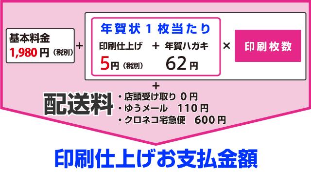 印刷仕上げカラー・モノクロタイプの価格