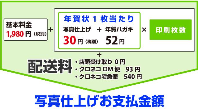 富士フイルム印画紙使用の価格