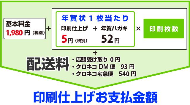 カラーモノクロタイプの価格
