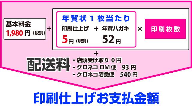 アプリ年賀状 印刷仕上げ(カラーモノクロタイプ)の価格